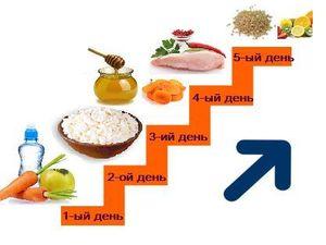 foto dieta lesenka menju 12-min