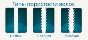 типы пористости волос